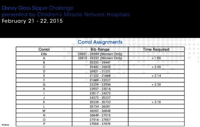GSC-corrals-2015-650x414